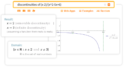 Discontinuity calculator find discontinuities of a function with more than just an online function properties finder ccuart Gallery